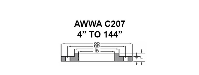 AWWA C207 Flanges